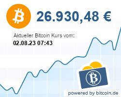 Aktueller Bitcoin-Kurs in Euro